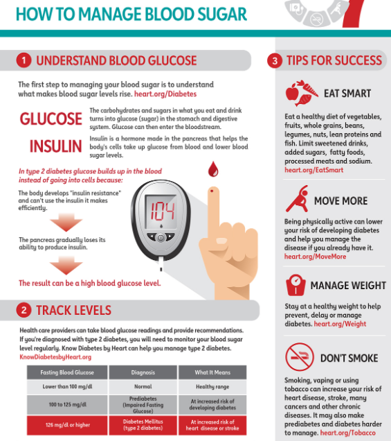 Reversirol Customer Reviews - How to Manage Blood Sugar?