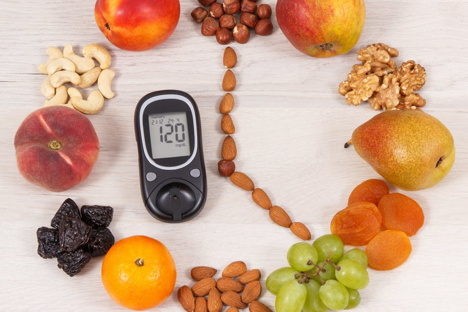 Mellitox Type 2 Diabetes Support: Healthy Way to Reduce Blood Sugar