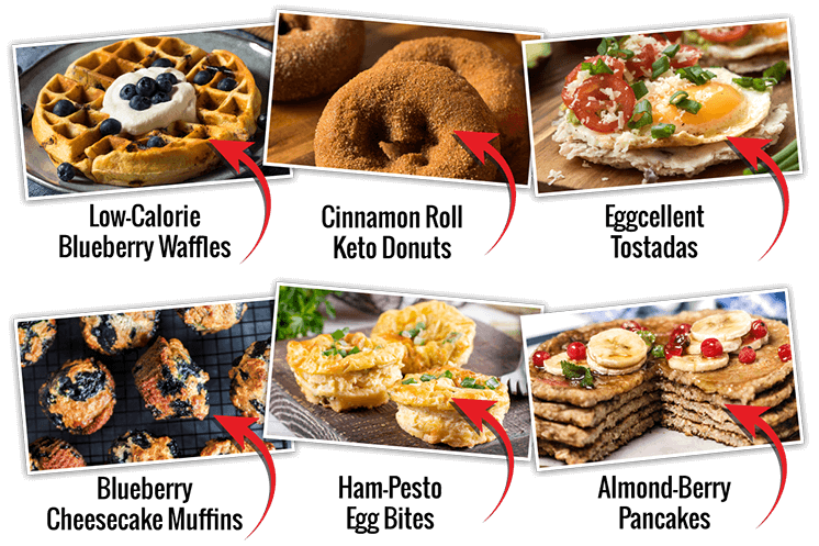 Targeted Keto Recipes Review